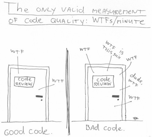 The only valid measurement for code quality: WTF/minute