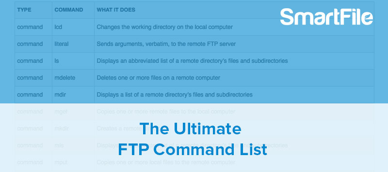 best ftp command list