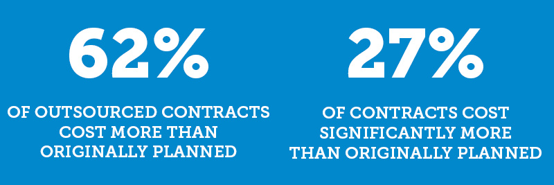 it-outsourced-contracts