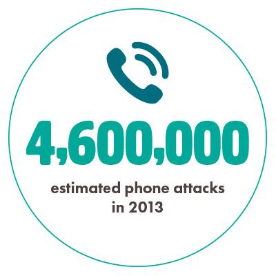 se-phone-stats
