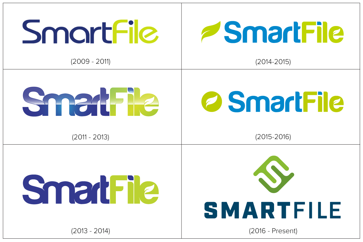 Smartfile Brand Evolution