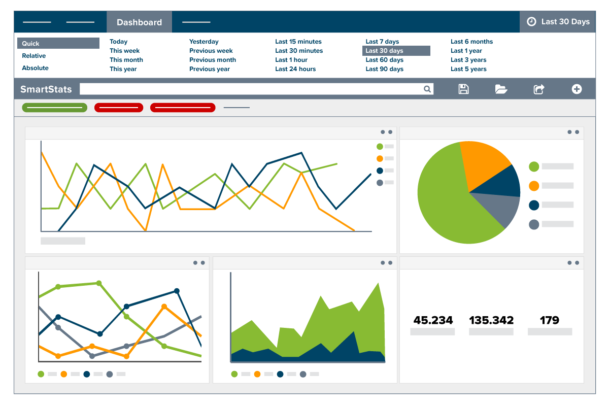 smartstats for cloud ftp server