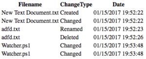 powershell reporting script converto-html